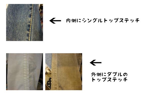 料金について補足説明:パンツの脇幅詰め・ブーツカットをスキニーに